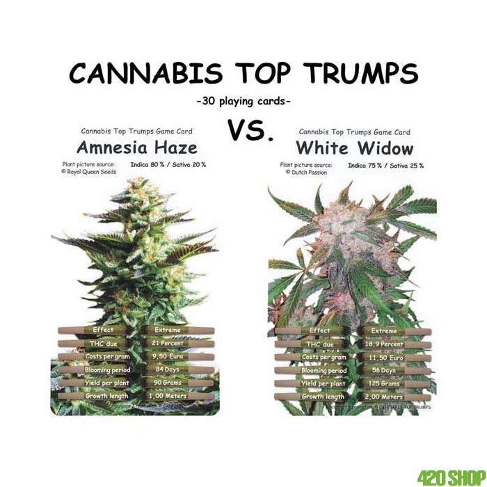 Cannabis Top Trumps Card Game